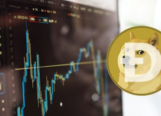 200 Million DogeCoin Sold in 12 Hours, Rises 40% Major Boost, Prediction, Price & Live Char