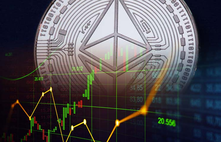 Ethereum Price Prediction 2025? Is it a Safe Investment in 2021?