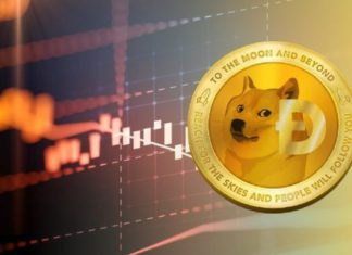 Dogecoin Price Prediction for 17 April 2021 | Why Is Dogecoin Going Up?