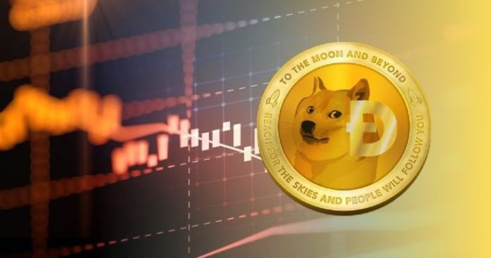 Dogecoin Price Prediction for 17 April 2021   Why Is Dogecoin Going Up?