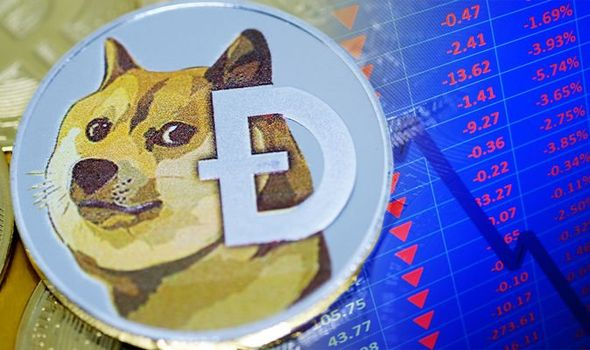 Tesla To Accept Dogecoin? Confirmed by Elon Musk, Everything you need to know