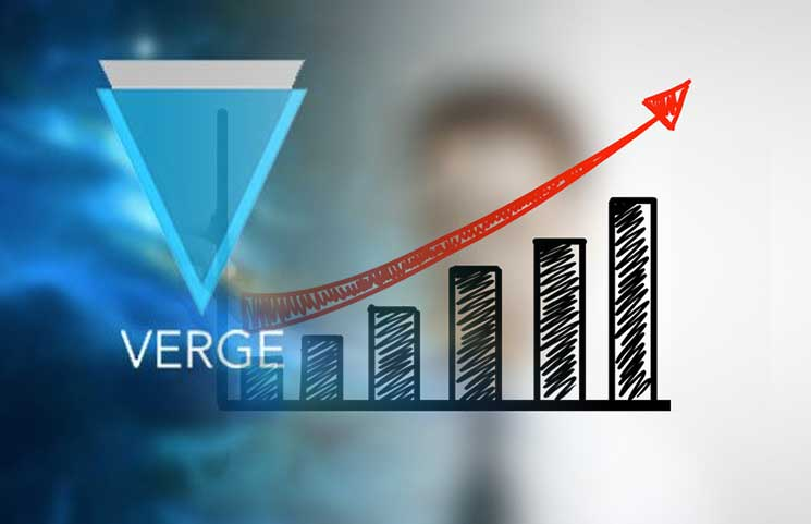 XVG Price Prediction: Future Forcast? Should Invest in Verge Coin?