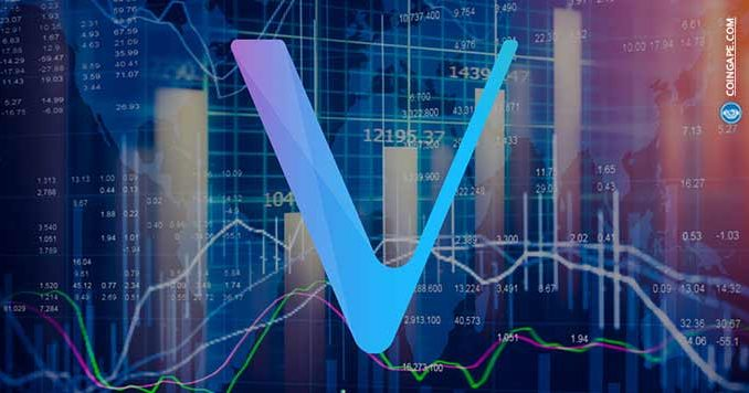 VeChain Price Prediction For 2021, 2022, 2025; Is It A good Investment?