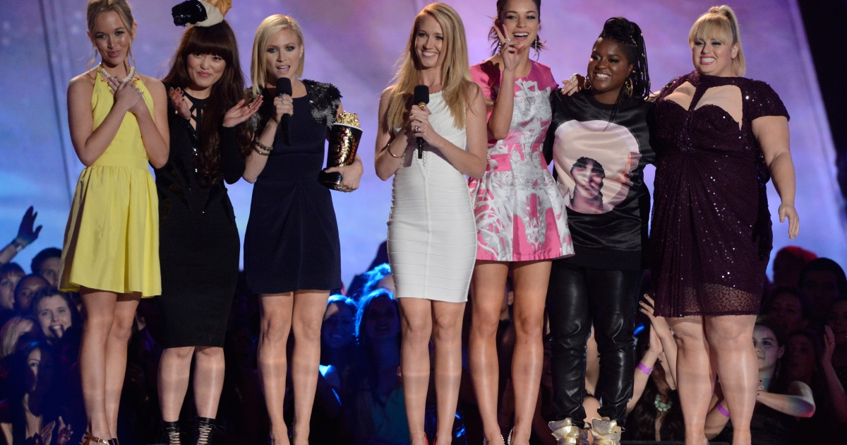 Pitch Perfect 4 (2021) Announcement, Release Date, Cast, Watch Online